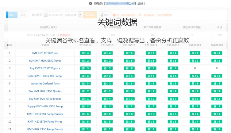 外贸企业外贸网站如何做全球营销推广
