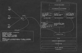 linux下Redis的三种启动方式已测试centos